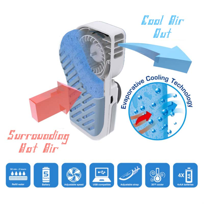 Handy Cooler Mini Ac Handheld Portable Air Conditioner